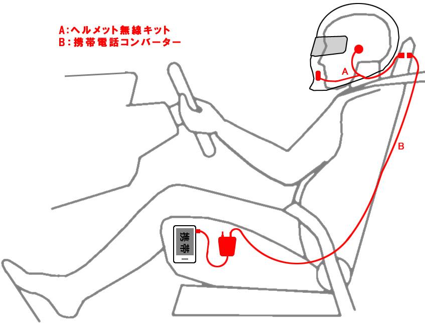 ヘルメット無線キット用携帯電話アダプター