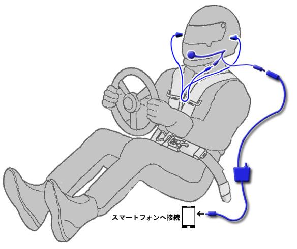 携帯電話接続システムイメージ